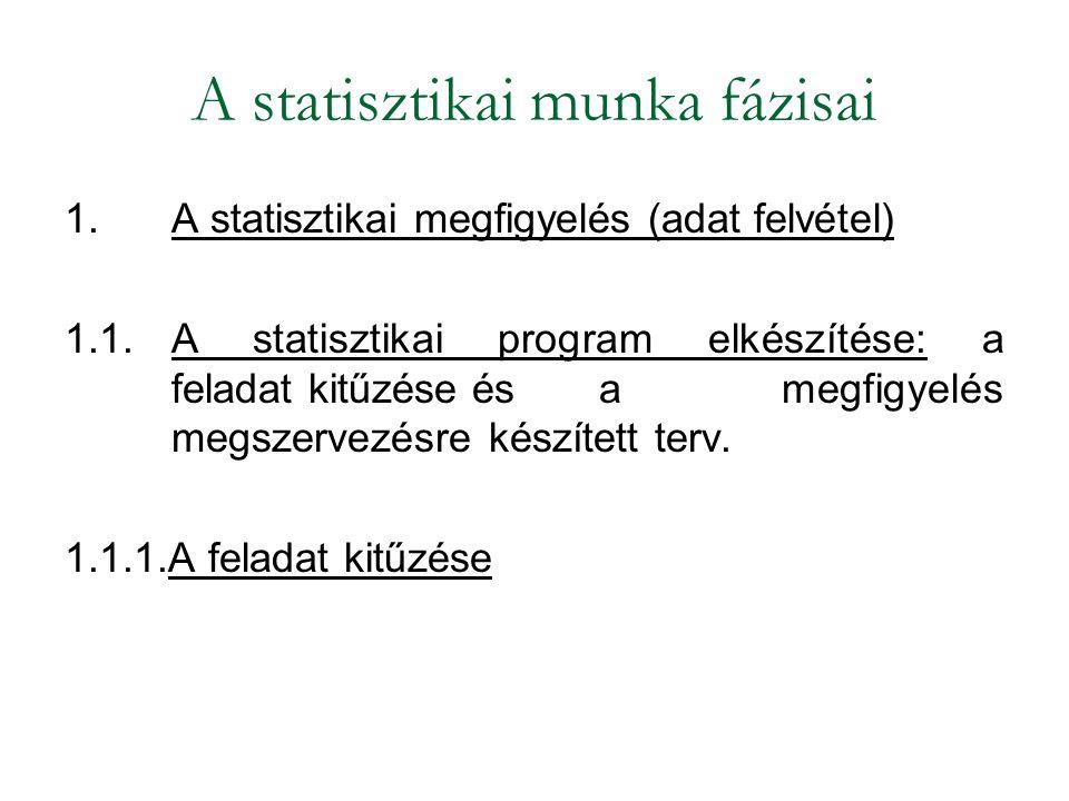 A statisztikai munka fázisai