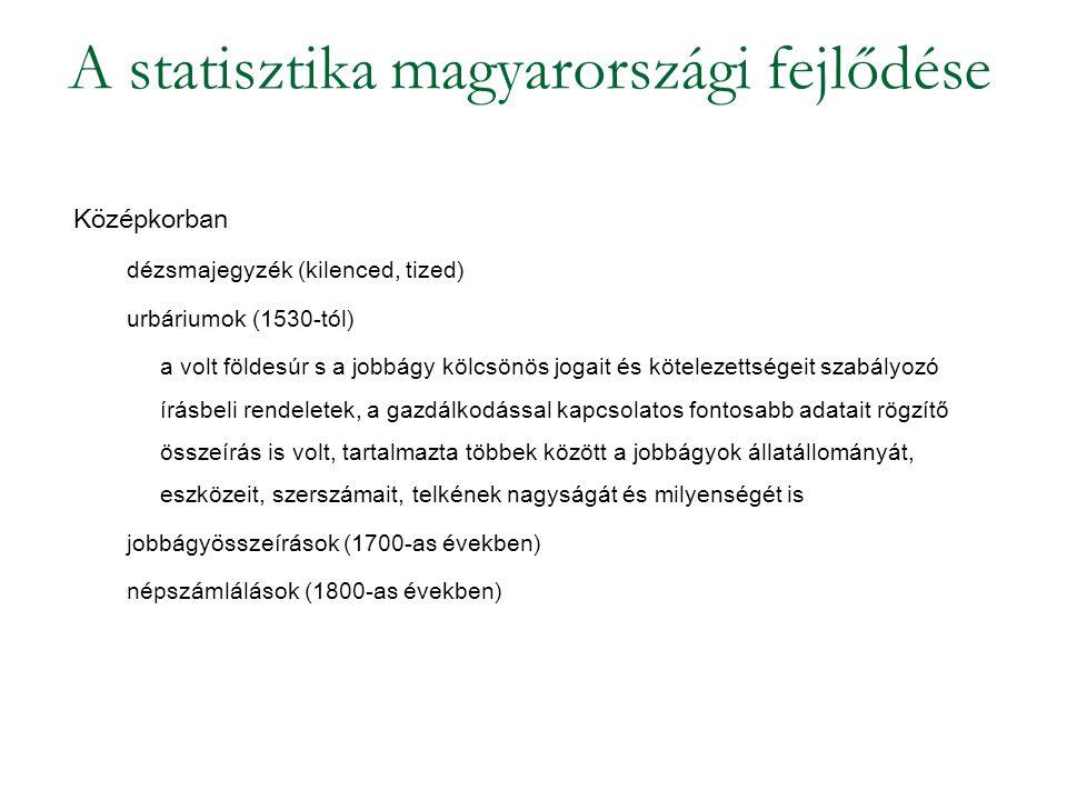 A statisztika magyarországi fejlődése