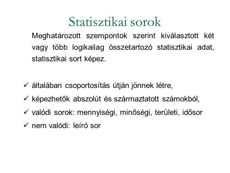 Statisztikai sorok Meghatározott szempontok szerint kiválasztott két vagy több logikailag összetartozó statisztikai adat, statisztikai sort képez.