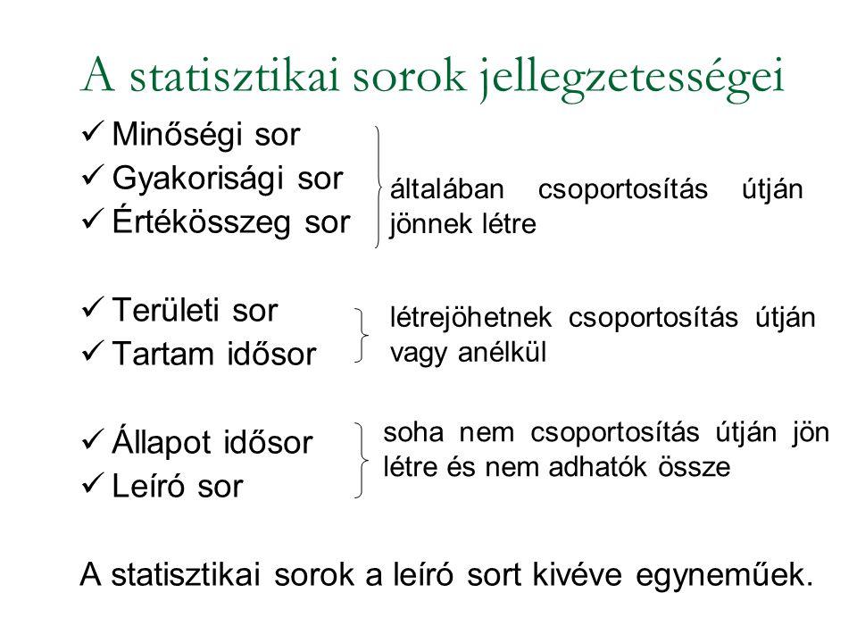 A statisztikai sorok jellegzetességei