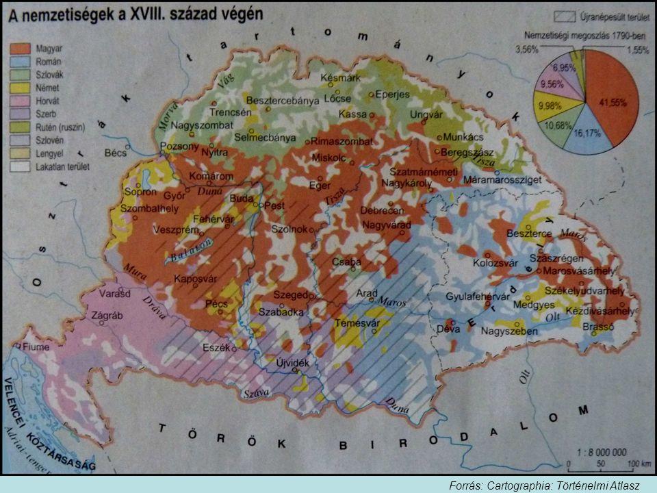 Forrás: Cartographia: Történelmi Atlasz