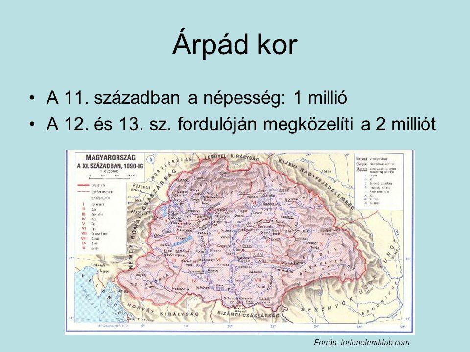 Árpád kor A 11. században a népesség: 1 millió
