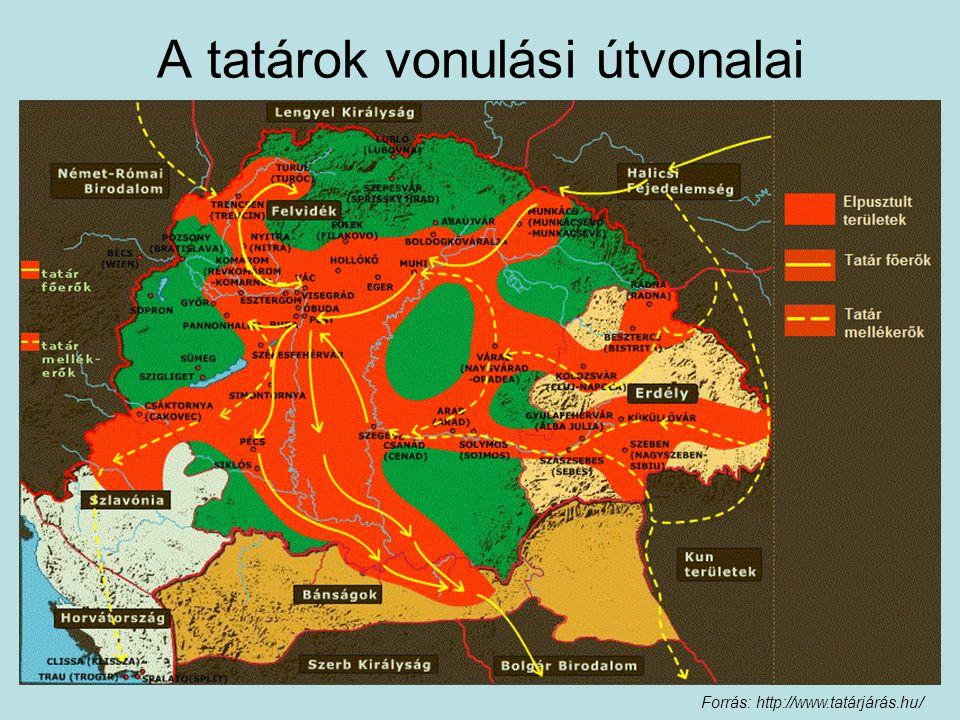 A tatárok vonulási útvonalai