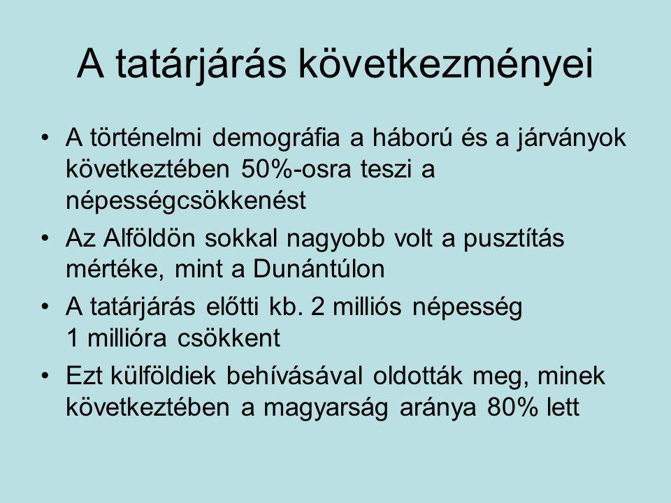 A tatárjárás következményei