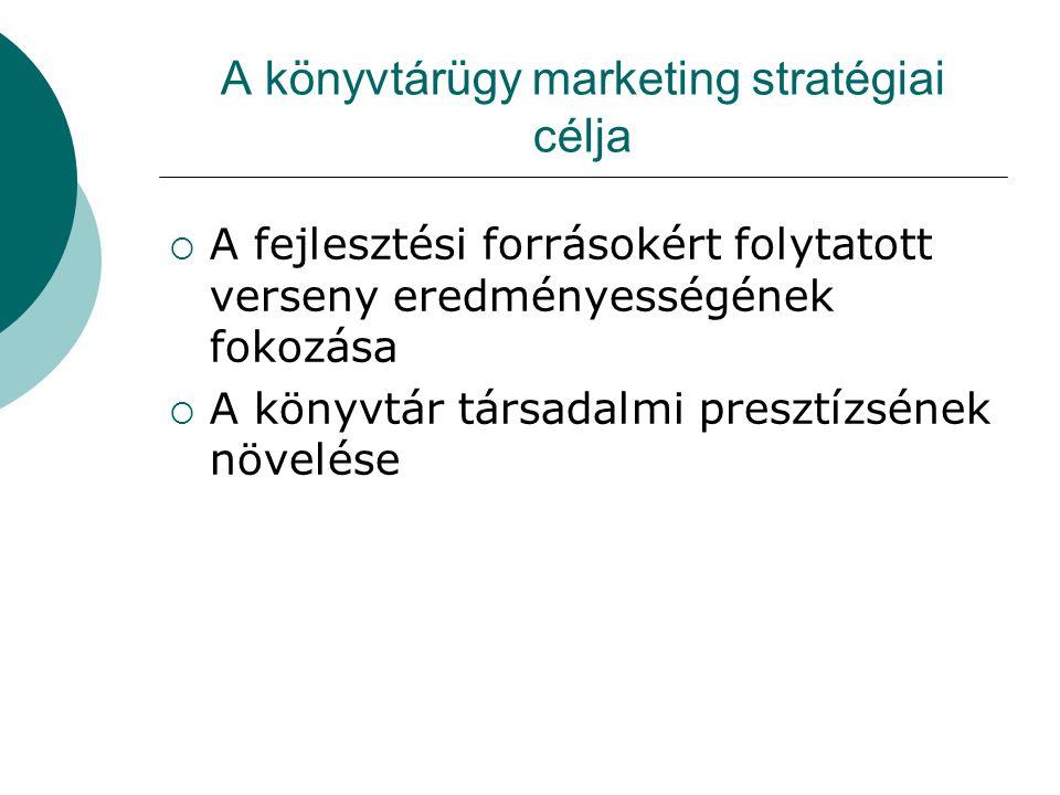 A könyvtárügy marketing stratégiai célja