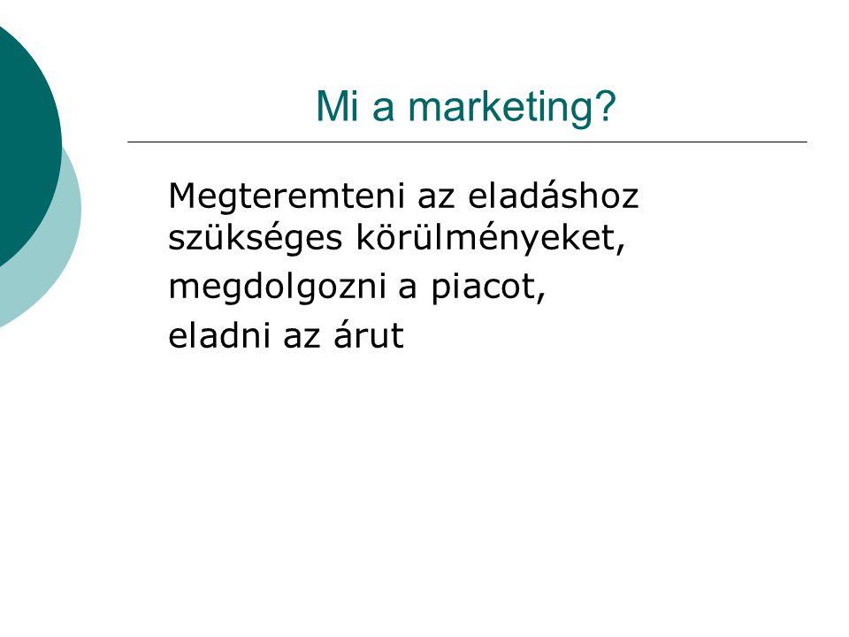 Mi a marketing Megteremteni az eladáshoz szükséges körülményeket,