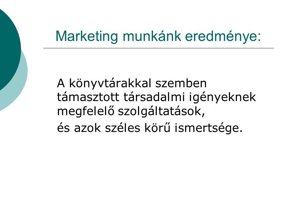 Marketing munkánk eredménye:
