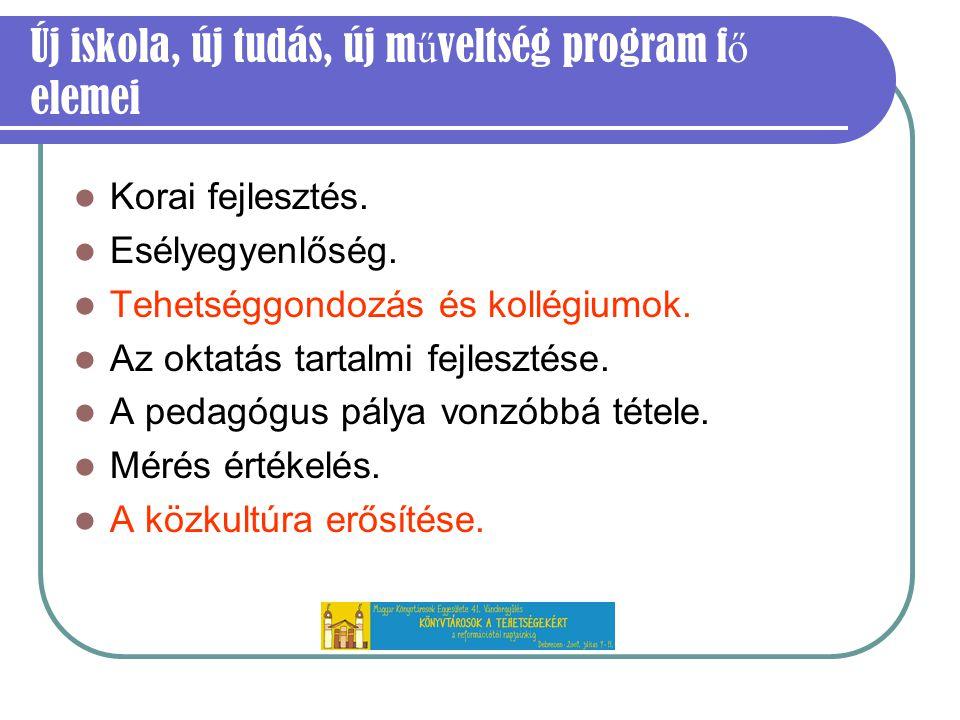 Új iskola, új tudás, új műveltség program fő elemei