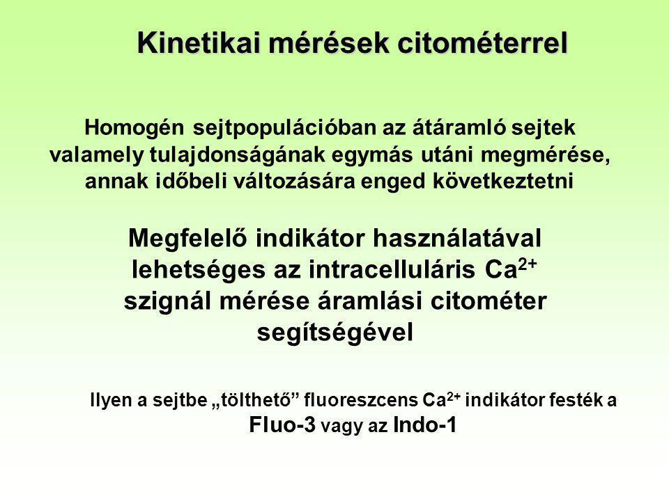 Kinetikai mérések citométerrel