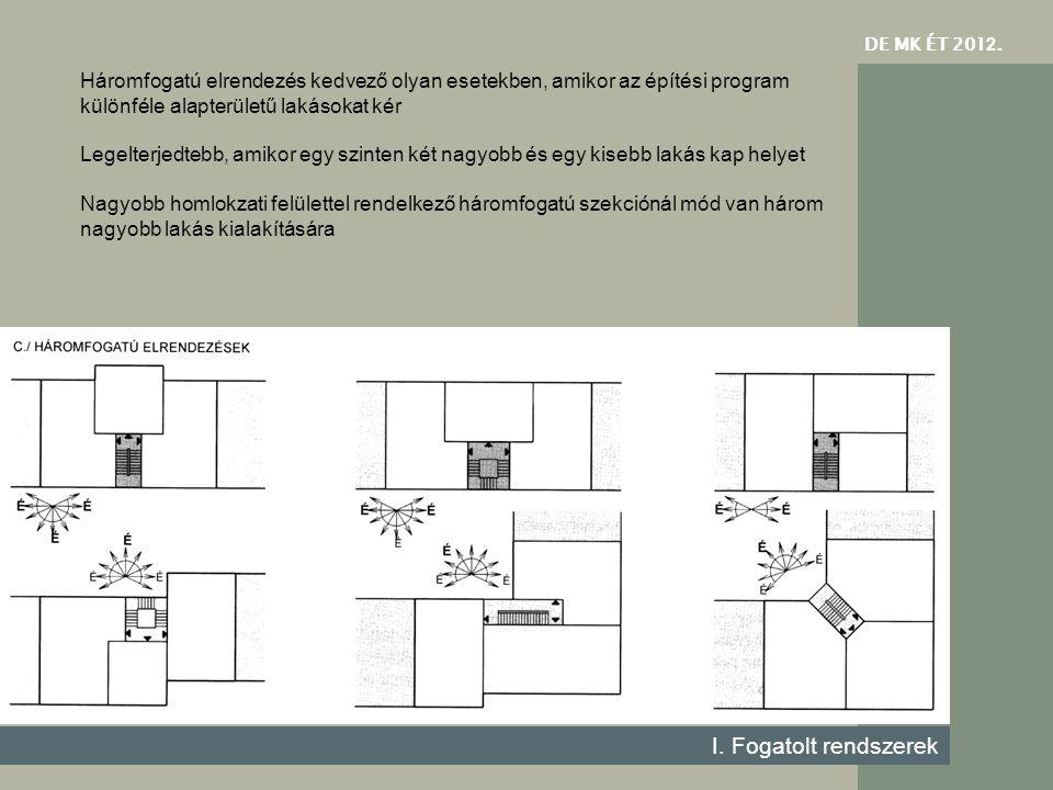 DE MK ÉT 2012. Háromfogatú elrendezés kedvező olyan esetekben, amikor az építési program különféle alapterületű lakásokat kér.