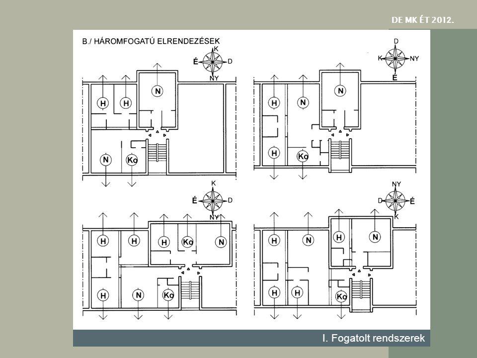 DE MK ÉT 2012. I. Fogatolt rendszerek