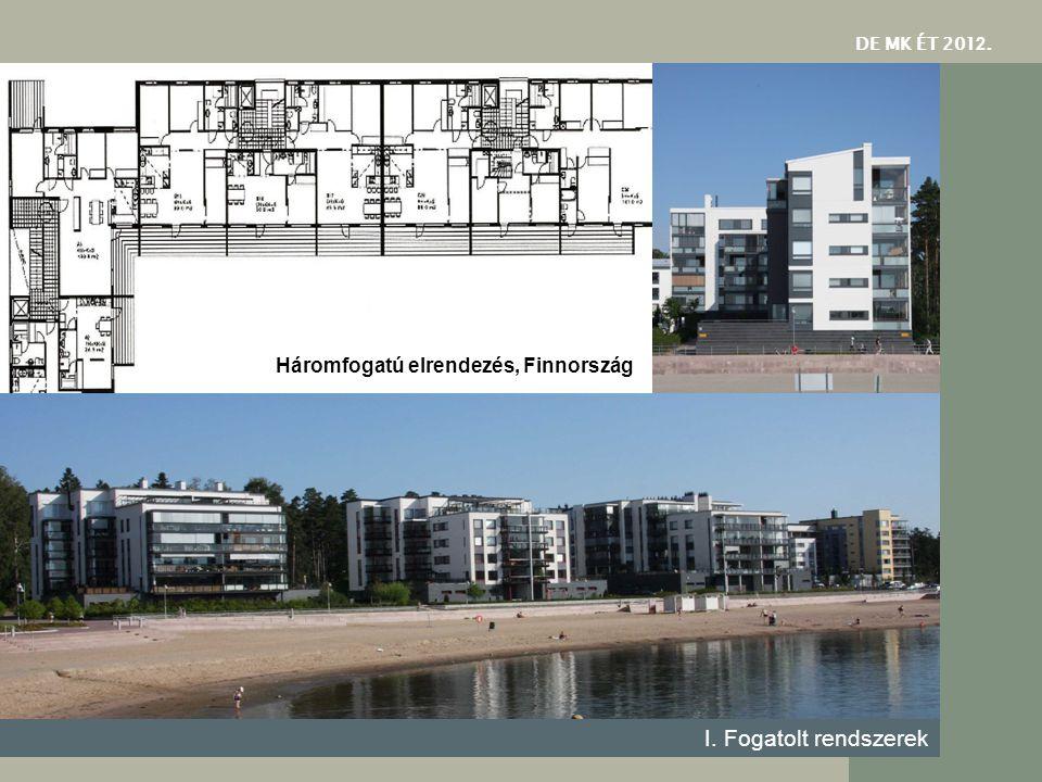 I. Fogatolt rendszerek Háromfogatú elrendezés, Finnország