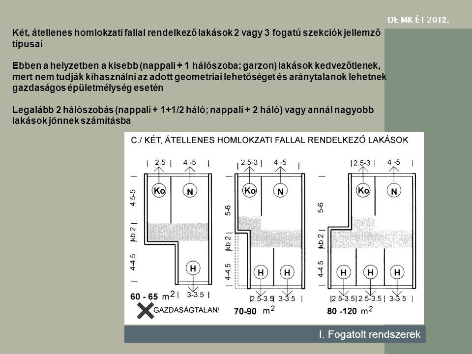DE MK ÉT 2012. Két, átellenes homlokzati fallal rendelkező lakások 2 vagy 3 fogatú szekciók jellemző típusai.