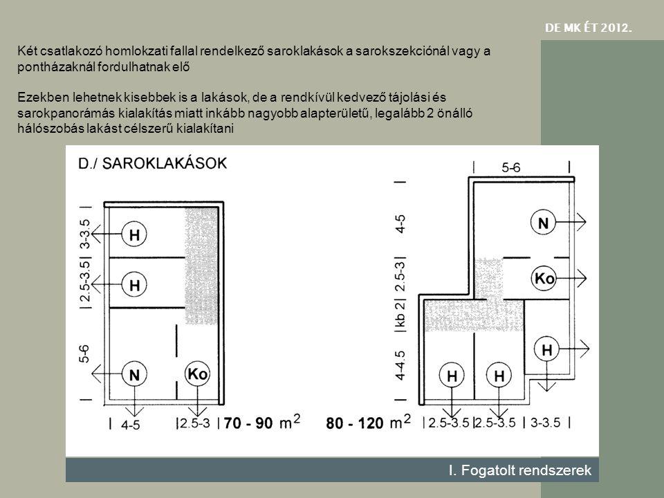 DE MK ÉT 2012. Két csatlakozó homlokzati fallal rendelkező saroklakások a sarokszekciónál vagy a pontházaknál fordulhatnak elő.