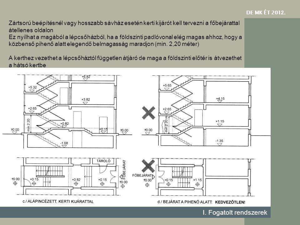 DE MK ÉT 2012. Zártsorú beépítésnél vagy hosszabb sávház esetén kerti kijárót kell tervezni a főbejárattal átellenes oldalon.