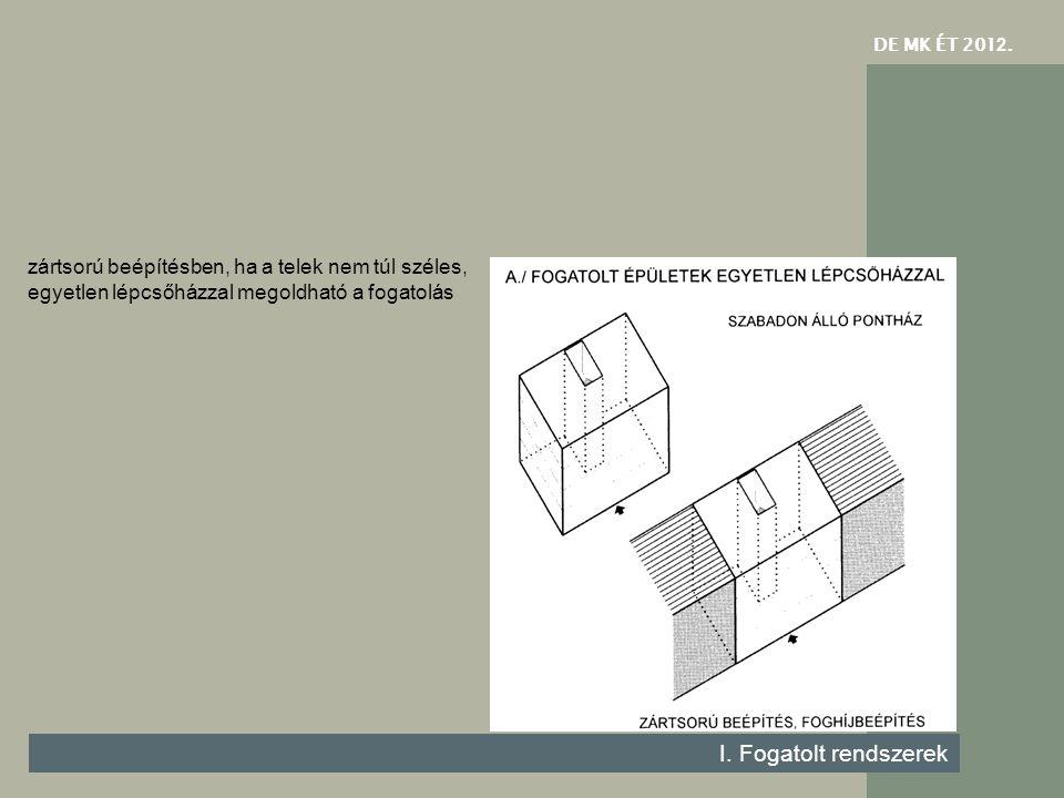 DE MK ÉT 2012. zártsorú beépítésben, ha a telek nem túl széles, egyetlen lépcsőházzal megoldható a fogatolás.