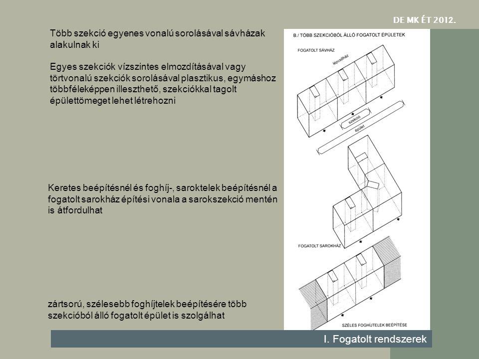 DE MK ÉT 2012. Több szekció egyenes vonalú sorolásával sávházak alakulnak ki.