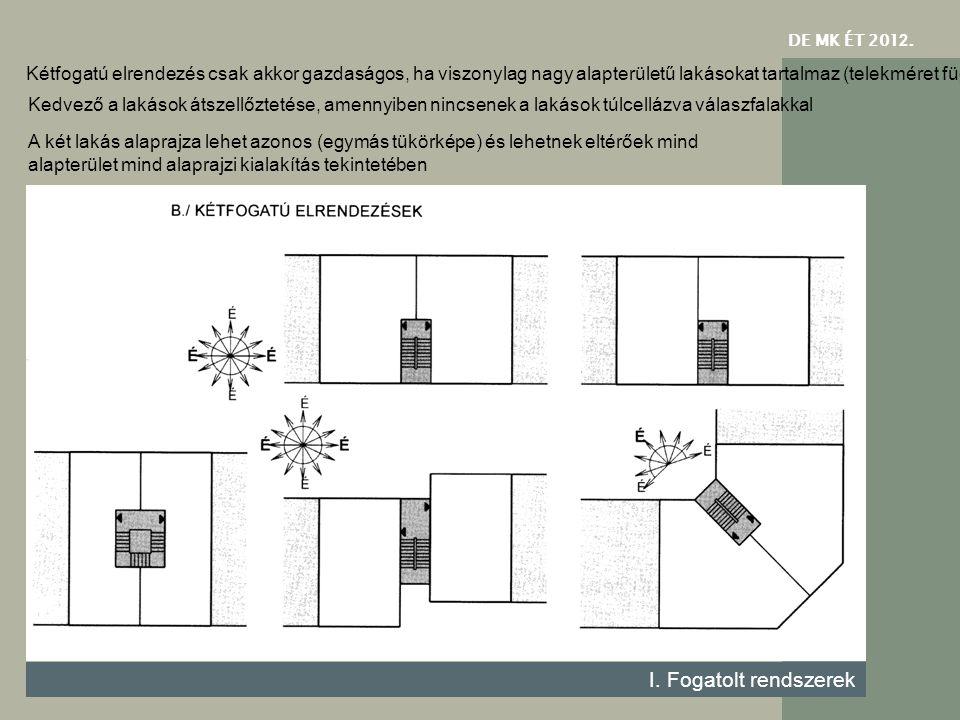 DE MK ÉT 2012. Kétfogatú elrendezés csak akkor gazdaságos, ha viszonylag nagy alapterületű lakásokat tartalmaz (telekméret függő)