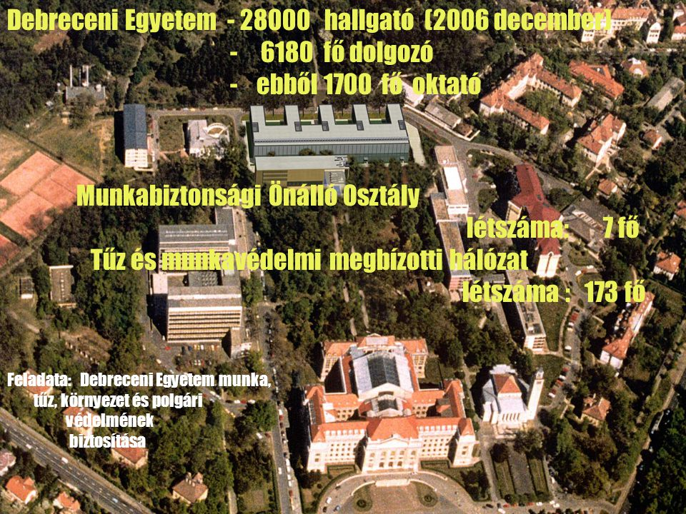 Debreceni Egyetem - 28000 hallgató (2006 december) - 6180 fő dolgozó