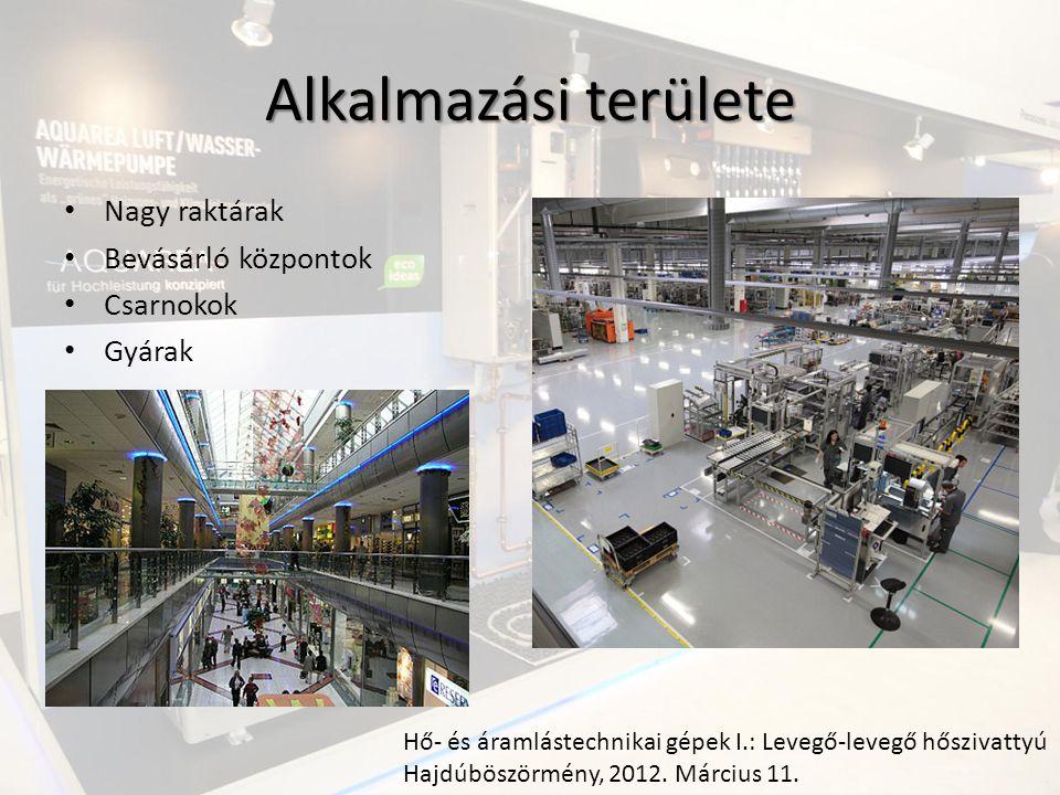 Alkalmazási területe Nagy raktárak Bevásárló központok Csarnokok