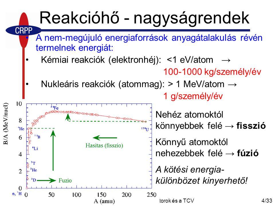 Reakcióhő - nagyságrendek