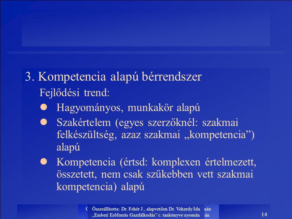 3. Kompetencia alapú bérrendszer