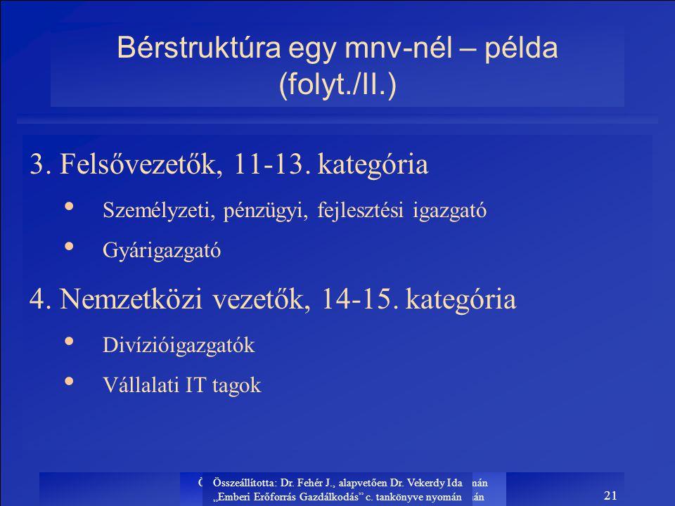 Bérstruktúra egy mnv-nél – példa (folyt./II.)
