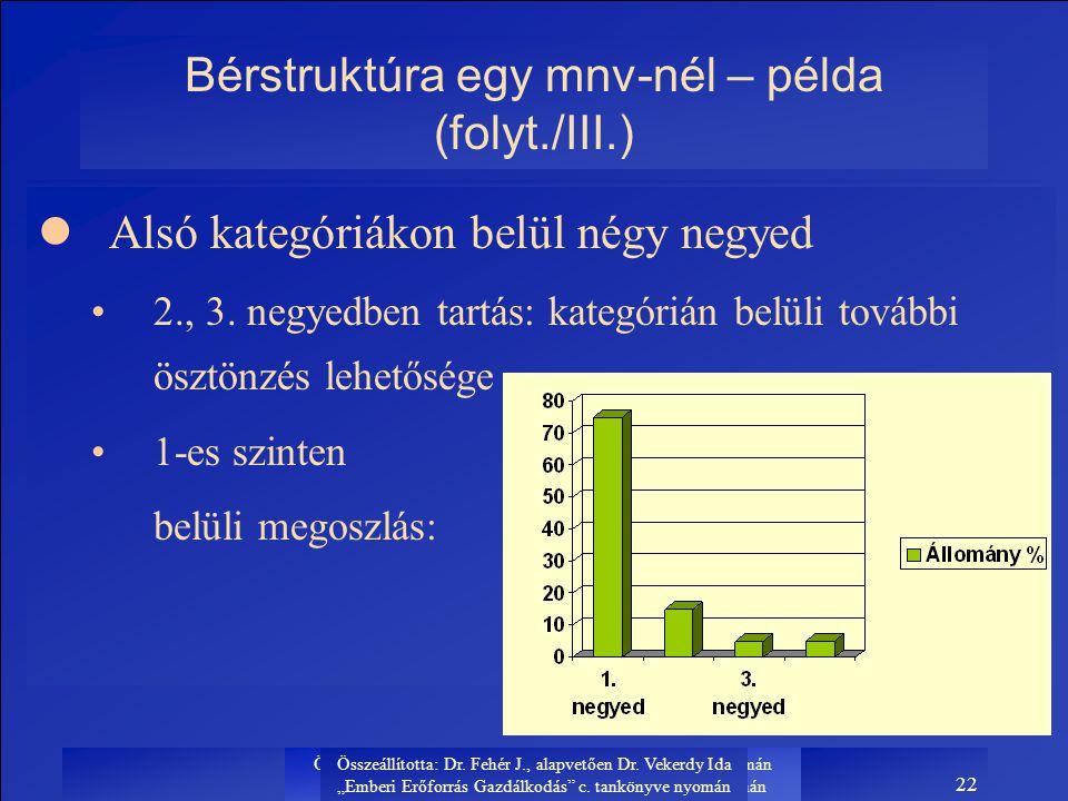 Bérstruktúra egy mnv-nél – példa (folyt./III.)