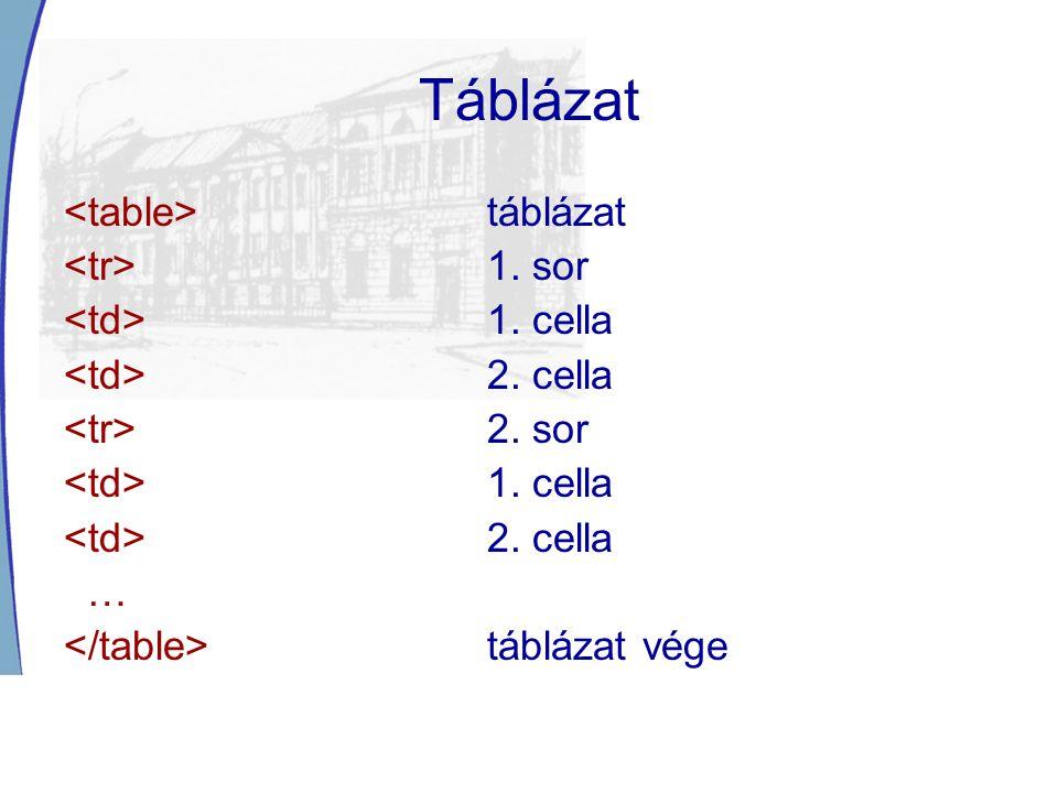 Táblázat <table> táblázat <tr> 1. sor <td> 1. cella
