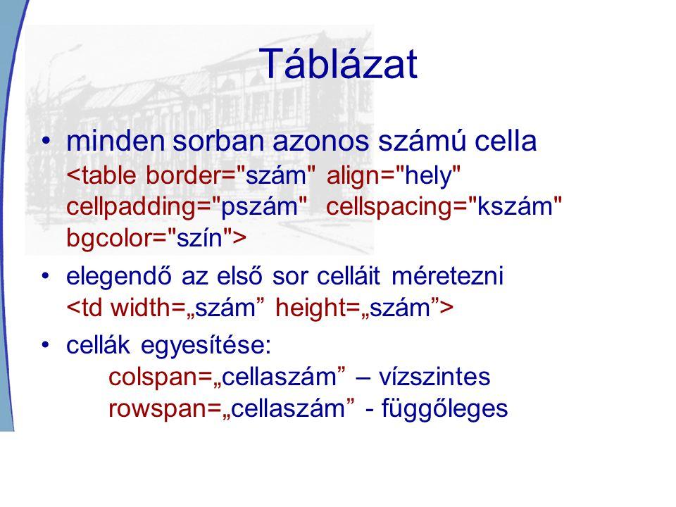 Táblázat minden sorban azonos számú cella <table border= szám align= hely cellpadding= pszám cellspacing= kszám bgcolor= szín >