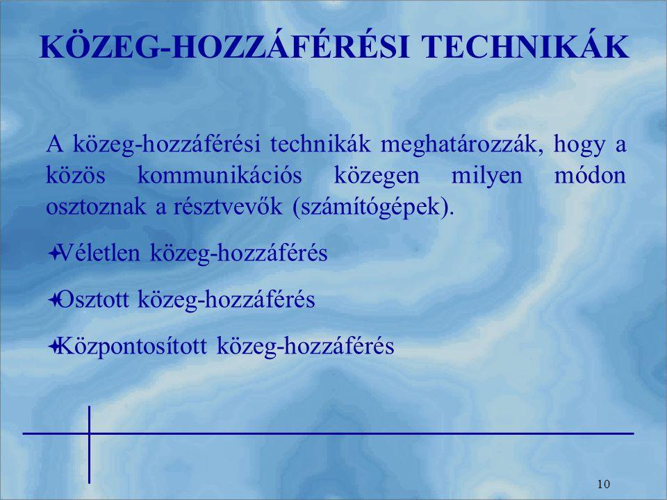 KÖZEG-HOZZÁFÉRÉSI TECHNIKÁK