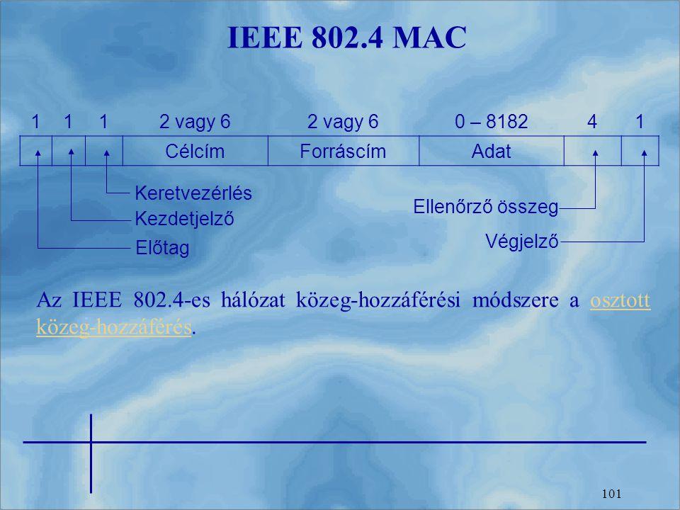 IEEE 802.4 MAC 1. 2 vagy 6. 0 – 8182. 4. Célcím. Forráscím. Adat. Keretvezérlés. Ellenőrző összeg.