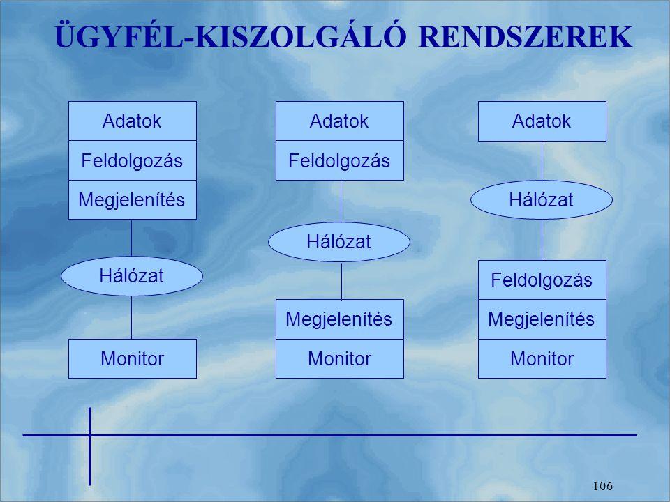 ÜGYFÉL-KISZOLGÁLÓ RENDSZEREK