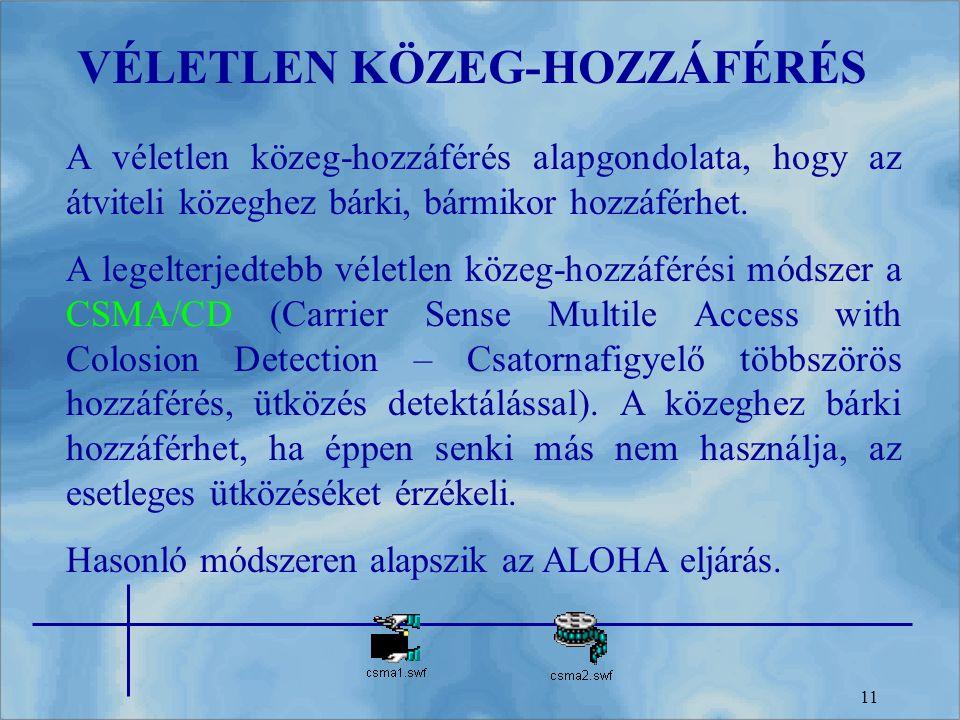 VÉLETLEN KÖZEG-HOZZÁFÉRÉS
