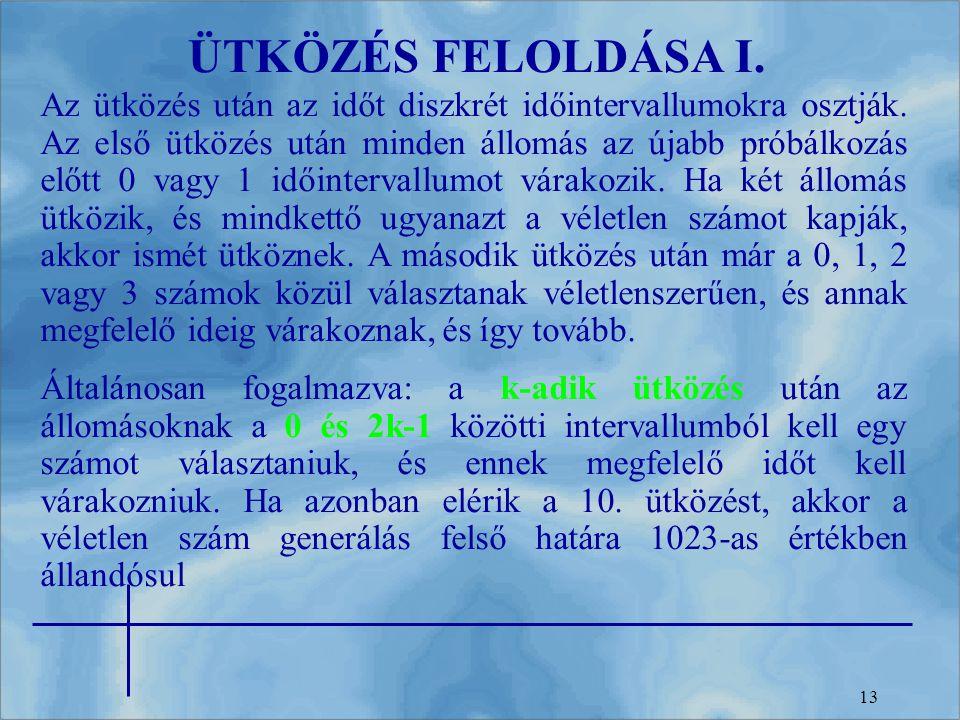 ÜTKÖZÉS FELOLDÁSA I.