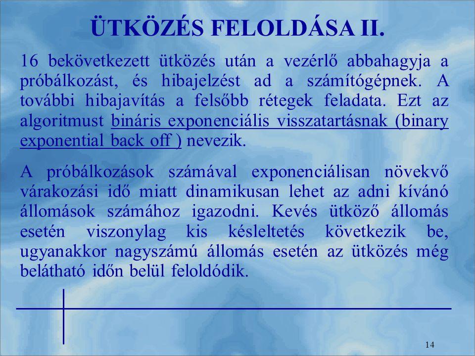 ÜTKÖZÉS FELOLDÁSA II.