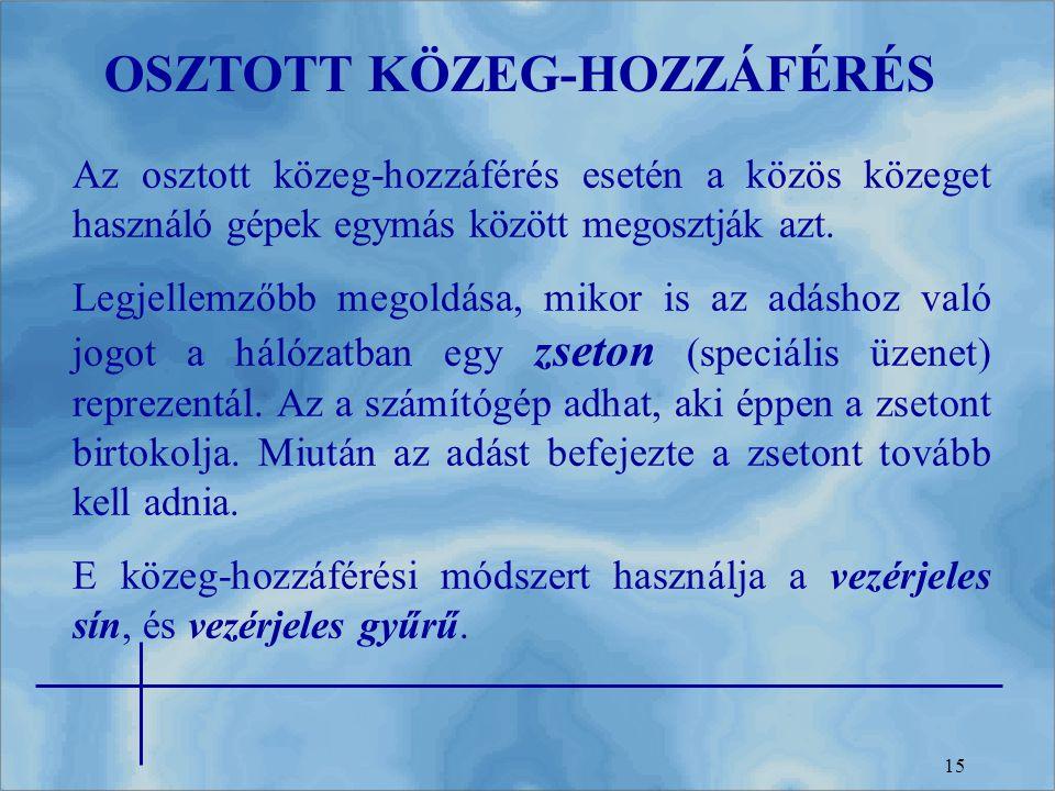 OSZTOTT KÖZEG-HOZZÁFÉRÉS