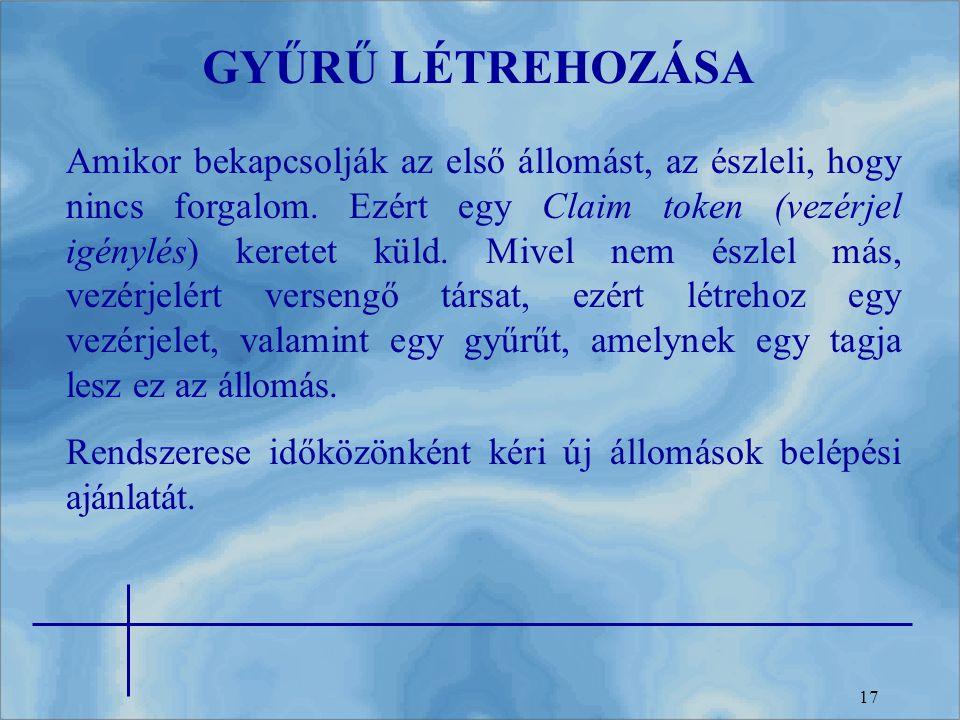 GYŰRŰ LÉTREHOZÁSA