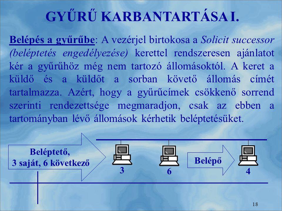 GYŰRŰ KARBANTARTÁSA I.
