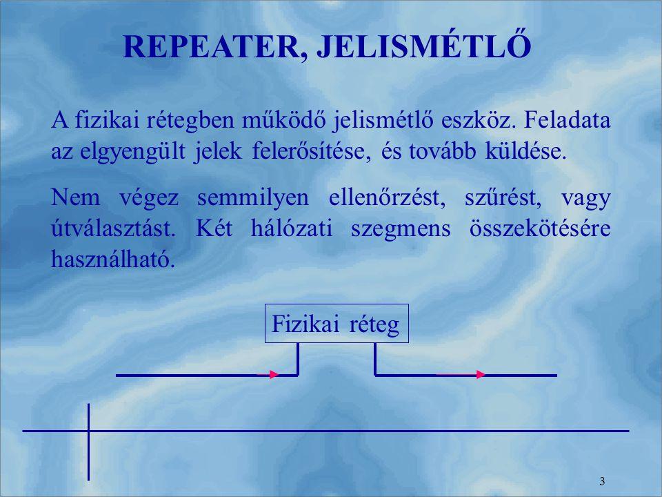 REPEATER, JELISMÉTLŐ A fizikai rétegben működő jelismétlő eszköz. Feladata az elgyengült jelek felerősítése, és tovább küldése.