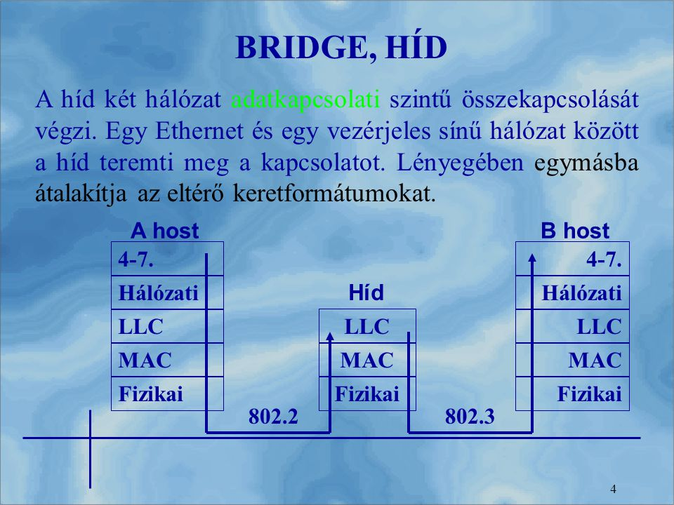 BRIDGE, HÍD