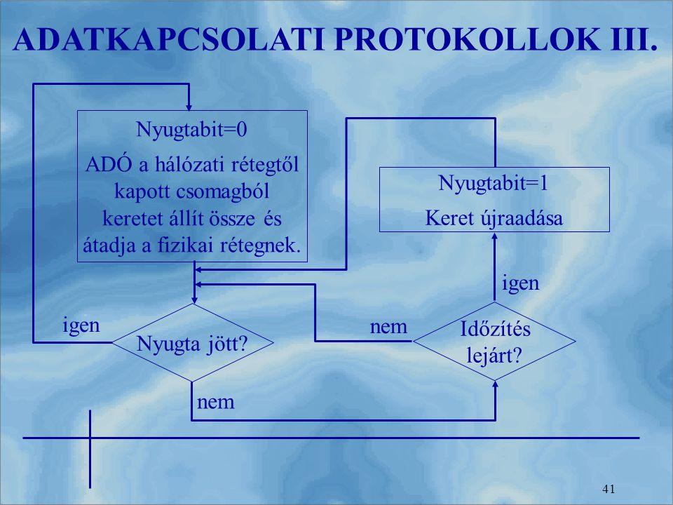 ADATKAPCSOLATI PROTOKOLLOK III.