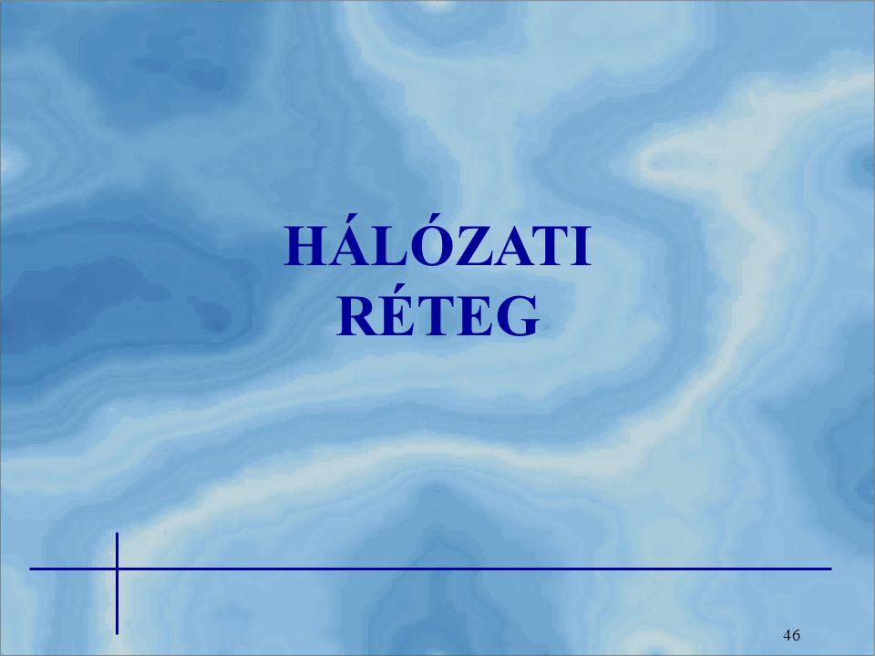 HÁLÓZATI RÉTEG