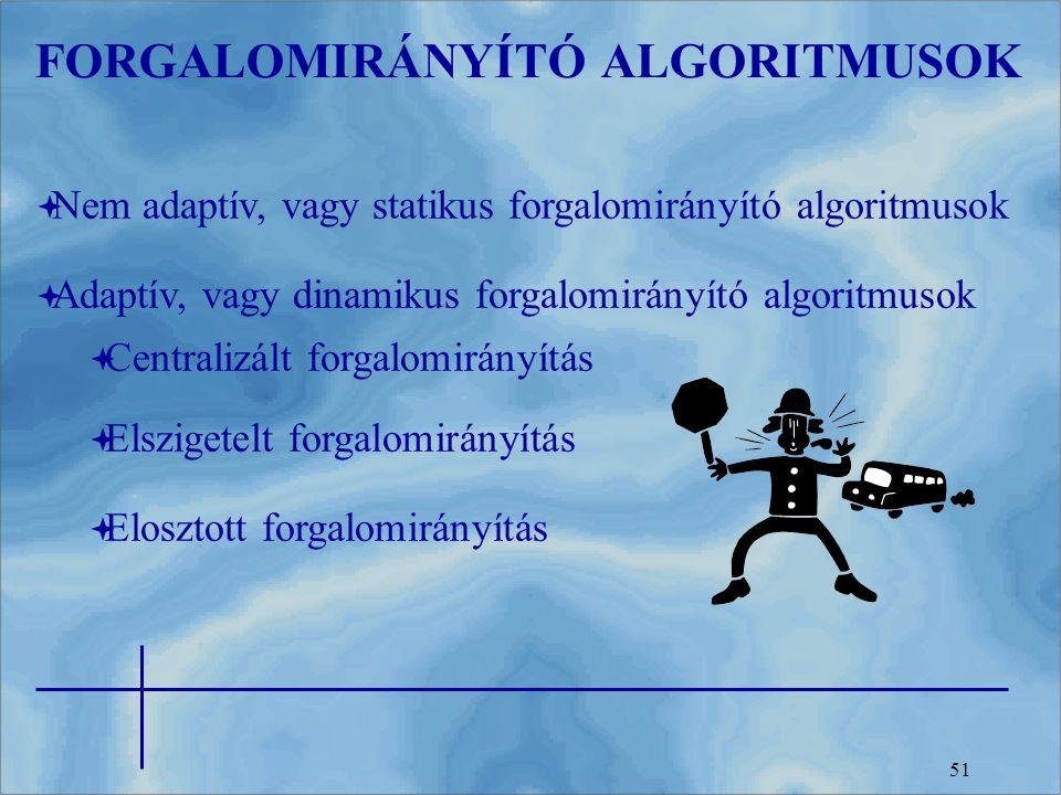 FORGALOMIRÁNYÍTÓ ALGORITMUSOK