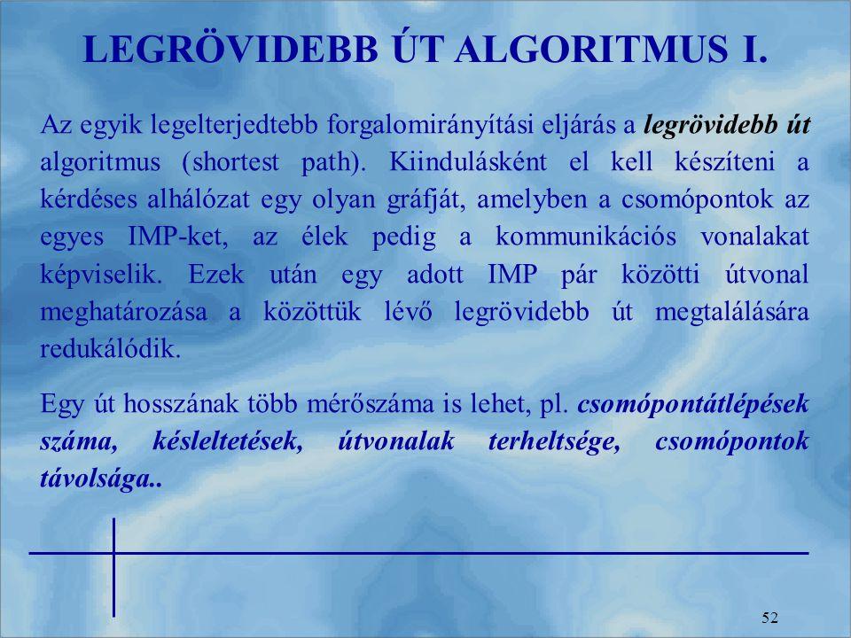 LEGRÖVIDEBB ÚT ALGORITMUS I.