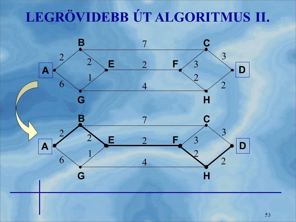 LEGRÖVIDEBB ÚT ALGORITMUS II.