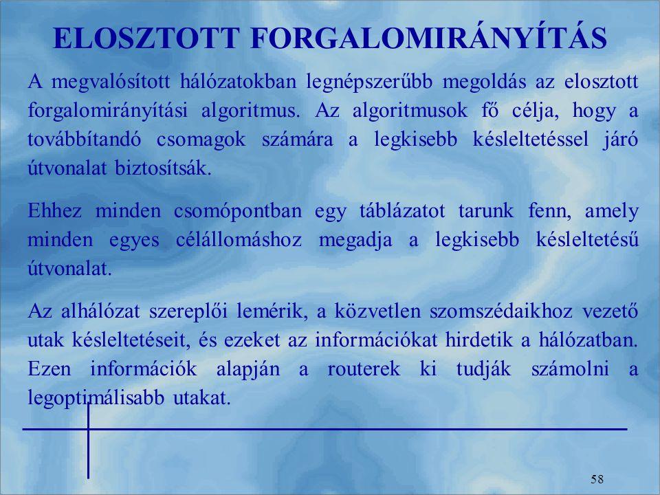 ELOSZTOTT FORGALOMIRÁNYÍTÁS