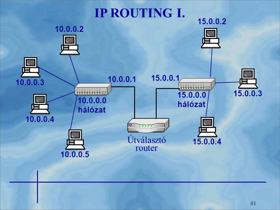 IP ROUTING I. Útválasztó router 15.0.0.2 10.0.0.2 15.0.0.1 10.0.0.1