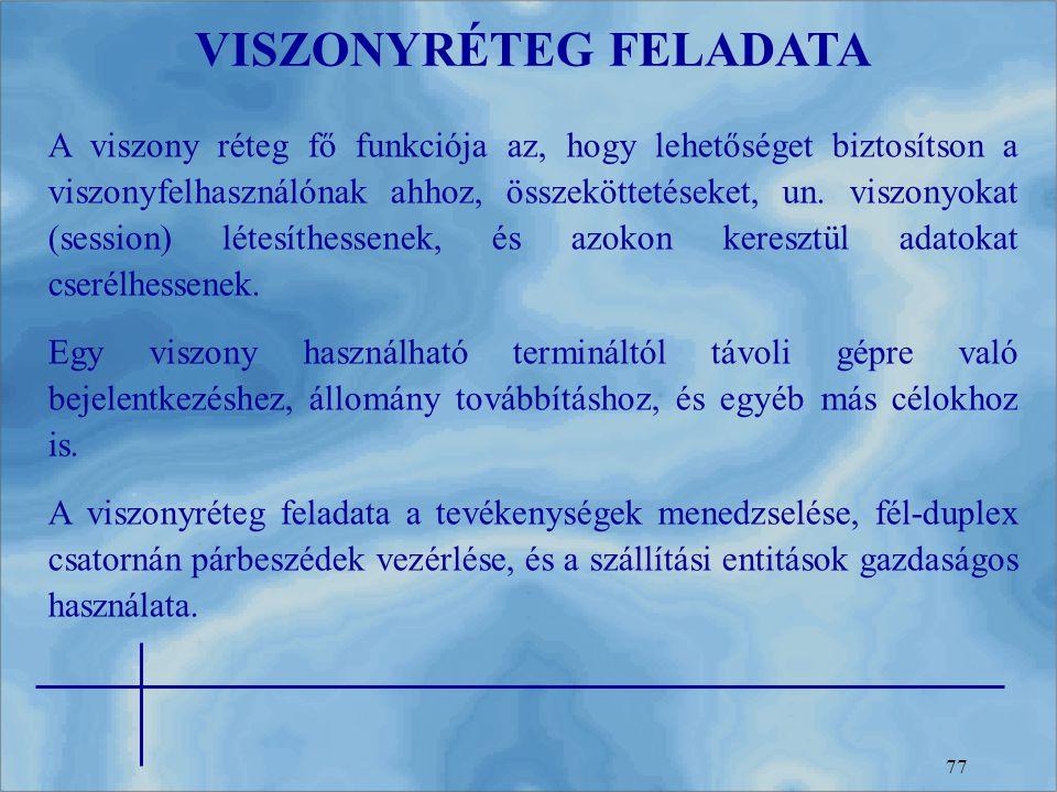 VISZONYRÉTEG FELADATA