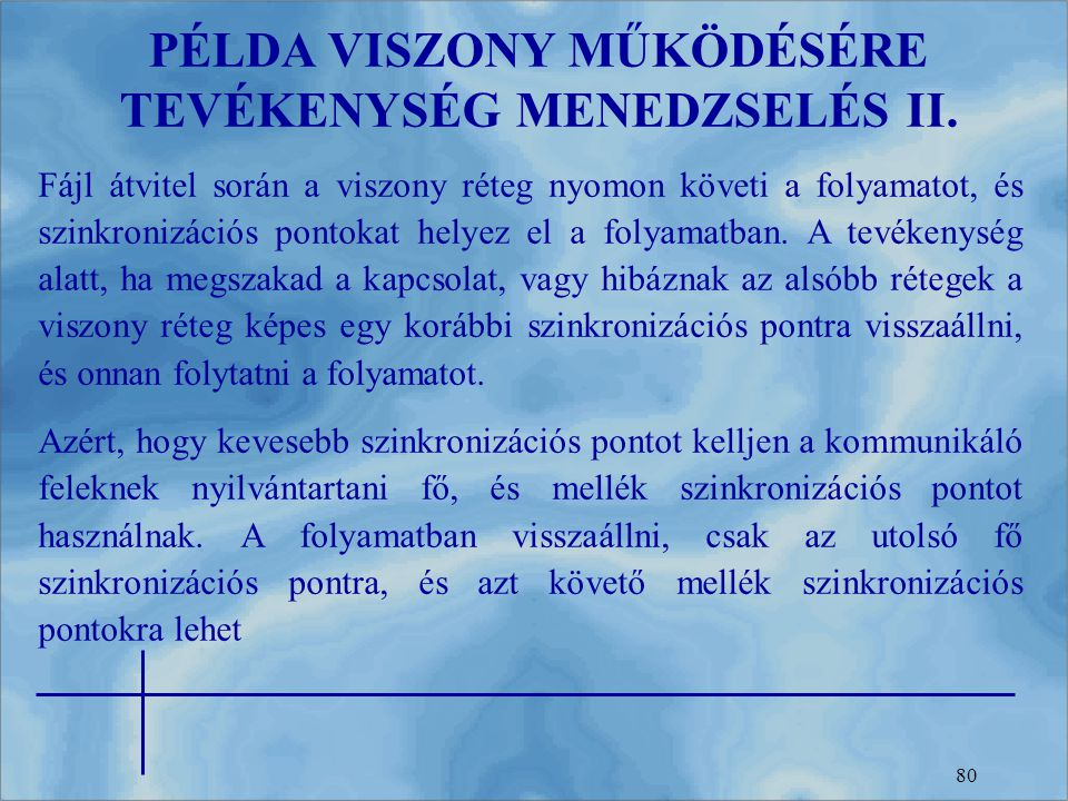 PÉLDA VISZONY MŰKÖDÉSÉRE TEVÉKENYSÉG MENEDZSELÉS II.
